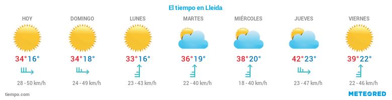 El tiempo en Lleida