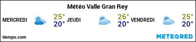 Météo au port de La Gomera (Valle Gran Rey) pour les 3 prochains jours