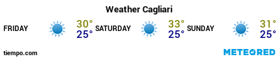 Weather forecast at the port of Cagliari for the next 3 days