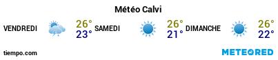 Météo au port de Calvi pour les 3 prochains jours
