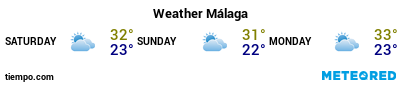 Weather forecast at the port of Malaga for the next 3 days