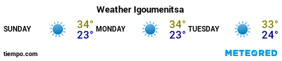 Weather forecast at the port of Igoumenitsa for the next 3 days