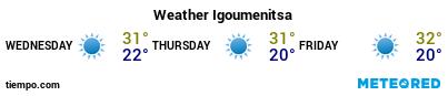Weather forecast at the port of Igoumenitsa for the next 3 days
