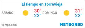 Previsión el tiempo en Torrevieja