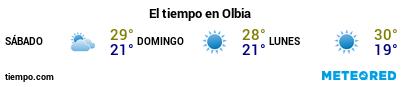 Previsió del temps en el port de Òlbia per als pròxims 3 dies