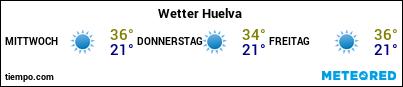 Wettervorhersage im Hafen von Huelva für die nächsten 3 Tage