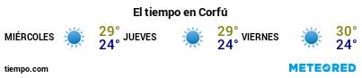 Previsión del tiempo en el puerto de Corfu para los próximos 3 días