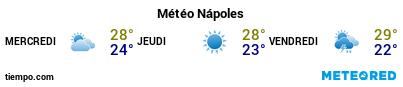 Météo au port de Naples pour les 3 prochains jours