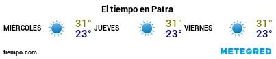Previsión del tiempo en el puerto de Patras para los próximos 3 días