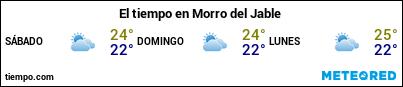 Previsión del tiempo en el puerto de Fuerteventura (Morro Jable) para los próximos 3 días