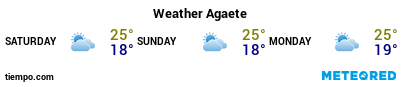 Weather forecast at the port of Gran Canaria (Agete) for the next 3 days
