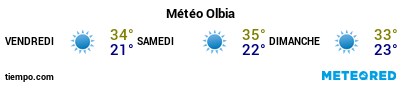 Météo au port de Olbia pour les 3 prochains jours
