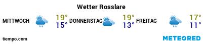Wettervorhersage im Hafen von Rosslare für die nächsten 3 Tage