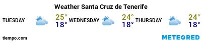 Weather forecast at the port of Tenerife (Santa Cruz) for the next 3 days