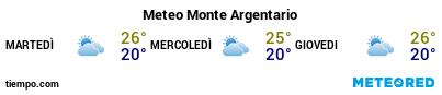 Previsioni del tempo nel porto di Porto Santo Stefano per i prossimi 3 giorni