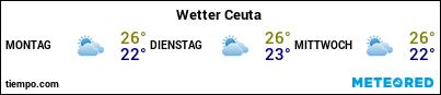 Wettervorhersage im Hafen von Ceuta für die nächsten 3 Tage