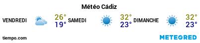 Météo au port de Cadix pour les 3 prochains jours