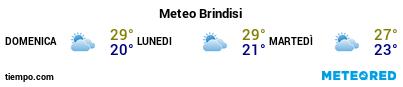 Previsioni del tempo nel porto di Brindisi per i prossimi 3 giorni