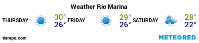 Weather forecast at the port of Rio Marina for the next 3 days