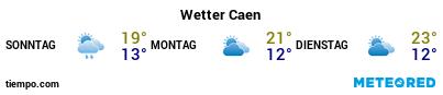 Wettervorhersage im Hafen von Caen für die nächsten 3 Tage