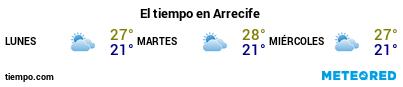 Previsió del temps en el port de Lanzarote (Arrecife) per als pròxims 3 dies