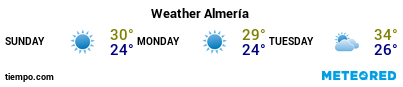 Weather forecast at the port of Almeria for the next 3 days
