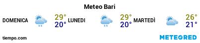 Previsioni del tempo nel porto di Bari per i prossimi 3 giorni