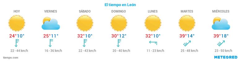 El tiempo en Leon
