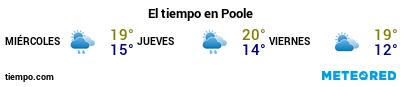 Previsió del temps en el port de Poole per als pròxims 3 dies
