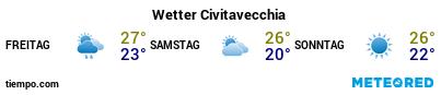 Wettervorhersage im Hafen von Civitavecchia für die nächsten 3 Tage
