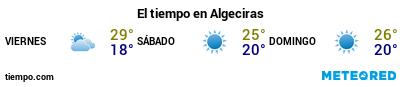 Previsión del tiempo en el puerto de Algeciras para los próximos 3 días