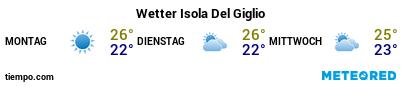 Wettervorhersage im Hafen von Insel Giglio für die nächsten 3 Tage