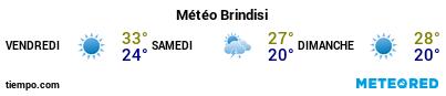 Météo au port de Brindisi pour les 3 prochains jours