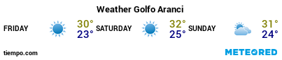 Weather forecast at the port of Golfo Aranci for the next 3 days
