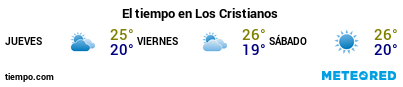 Previsión del tiempo en el puerto de Tenerife (Los Cristianos) para los próximos 3 días