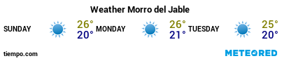 Weather forecast at the port of Fuerteventura (Morro Jable) for the next 3 days