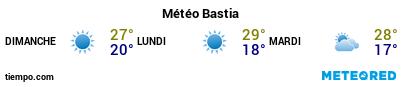 Météo au port de Bastia pour les 3 prochains jours