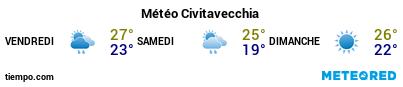 Météo au port de Civitavecchia pour les 3 prochains jours