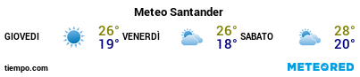 Previsioni del tempo nel porto di Santander per i prossimi 3 giorni