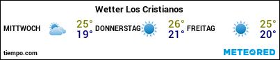 Wettervorhersage im Hafen von Teneriffa (Los Cristianos) für die nächsten 3 Tage