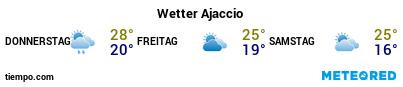 Wettervorhersage im Hafen von Ajaccio für die nächsten 3 Tage