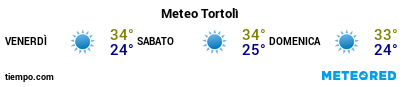 Previsioni del tempo nel porto di Arbatax per i prossimi 3 giorni