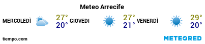 Previsioni del tempo nel porto di Lanzarote (Arrecife) per i prossimi 3 giorni