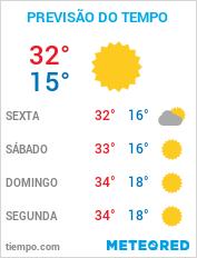 Previsão do Tempo em Goiânia - São Paulo