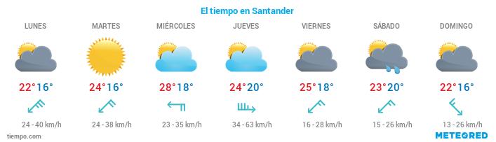 El tiempo en Cantabria