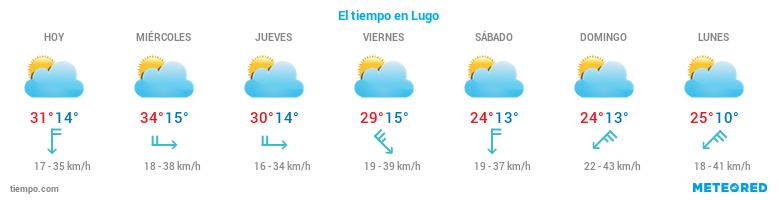 El tiempo en Lugo