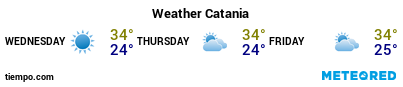 Weather forecast at the port of Catania for the next 3 days