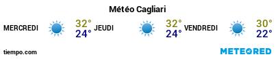 Météo au port de Cagliari pour les 3 prochains jours