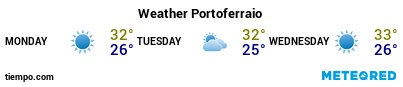Weather forecast at the port of Portoferraio for the next 3 days